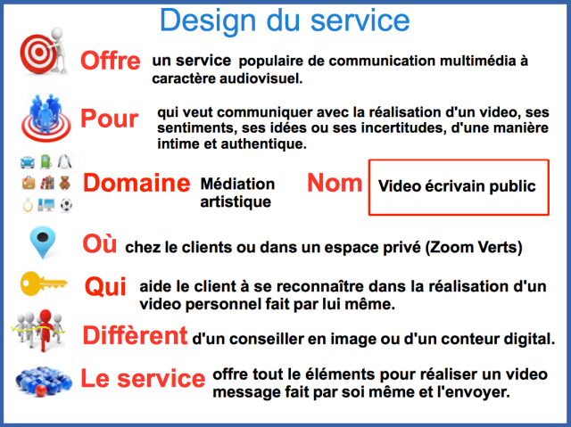 Design du service